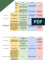 2016-17 assessment management system evaluation - sheet1