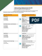 Vyatta Cisco Replacement Guide