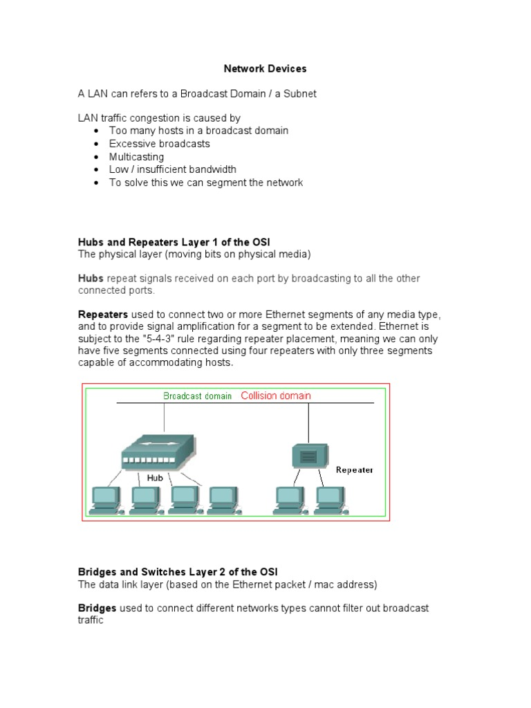 Network Devices Hubs, Switches, Routers | Network Switch | Computer