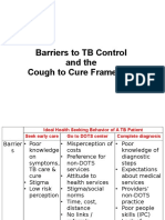 Session 1b_Barriers to an Effective TB Control