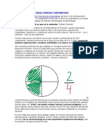Visual Thinking y Matemáticas