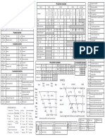 IPA Chart Condensed on a Page