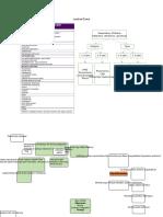Analisa Kasus ujian penyakit membran hialin, PDA, sepsis neonatorum