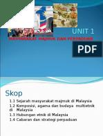 Etnik Malaysia