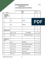 T15R17 BQ of Civil & Structure