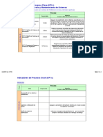IC-PUCP - Matriz de Procesos