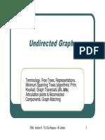L06 UndirectedGraphsTerminologyFreeTreesRepresentationsMinimumSpanningTrees(AlgorithmsPrim,Kruskal)GraphTraversals(Dfs,Bfs)ArticulationpointsBiconnectedComponentsGraphMatching
