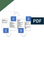 Presentation (3EA ESP)
