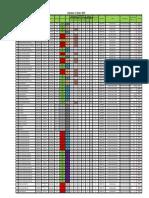 List MOV BOILER Datasheet