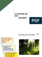 Esfera de Los Valores (2)