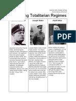 comparingtotalitarianregimes