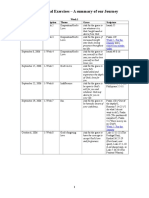 Propuesta 2007