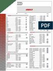programaciones_manuales.pdf