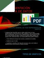 Representación Grafica de Datos