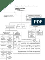 Laporan Hasil Observasi Manajemen dan Upaya Pelayanan Kesehatan di Puskesmas.doc