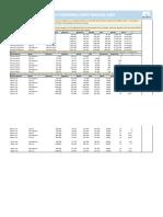 virtonomics data collection form