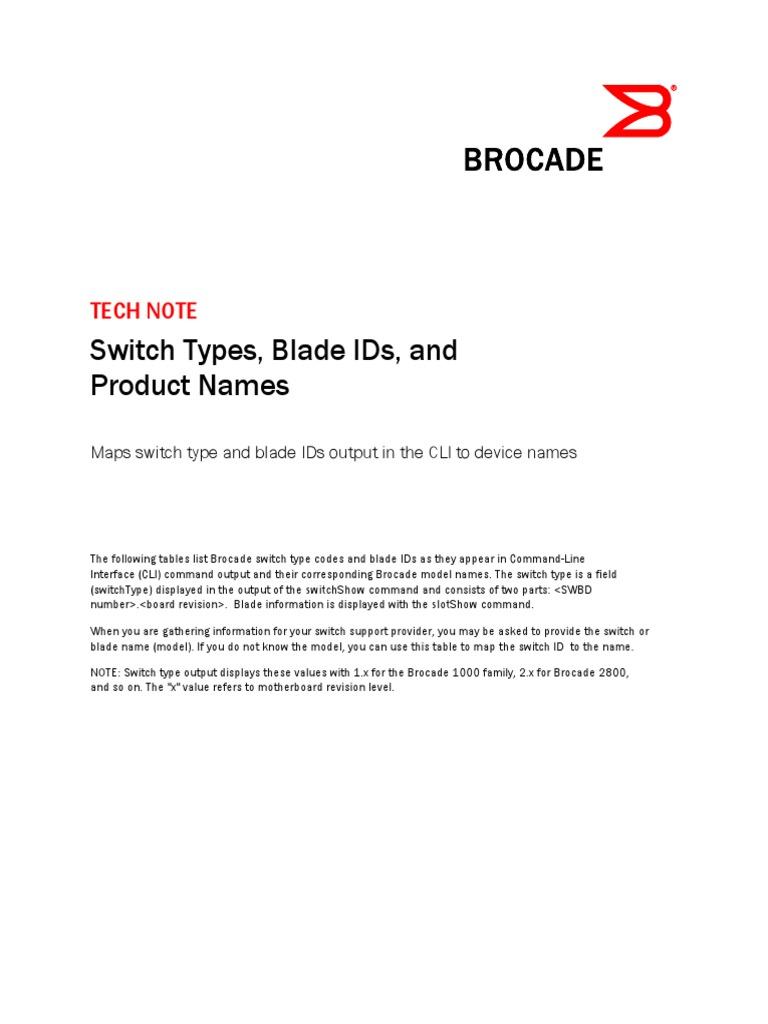 Brocade switch id pdf | Computer Engineering | Computer