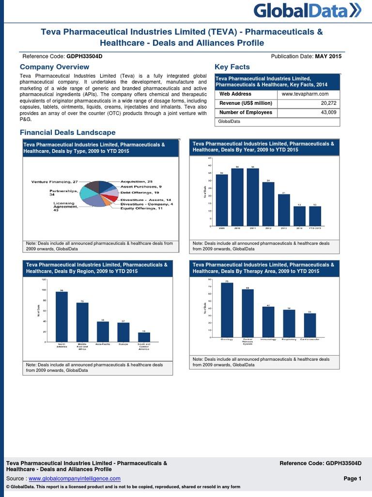 78db2b544 Teva Pharmaceutical Industries Limited (TEVA) - Pharmaceuticals    Healthcare - Deals and Alliances Profile