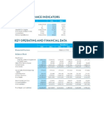 Abbott Financial Highlights 2015