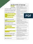 English Proverbs.docx
