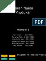 Kelompok 1. Aliran Fluida Produksi