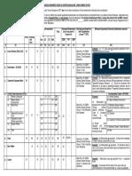 HQ MEG & Centre Bangalore Recruitment 2017 249 MTS, Cook, LDC, Washerman Posts.pdf