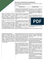 Panorama Histórico de La Filosofía Política Latinoamericana