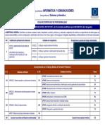 IFCT0310_ficha_administrador de Bases de Datos