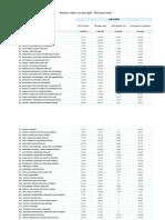 RDO201407 - Relatório Operacional Ônibus Rio de Janeiro - Jul-2014