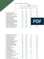 RDO201408 - Relatório Operacional Ônibus Riod e Janeiro Ago-2014