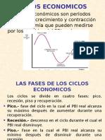 2 Ciclos de Negocios y Desempleo (1)
