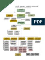 organigrama-2012.pdf