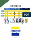 durometer_with_logo.pdf