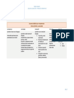 Secuencia Didactica Tobon (Arrastrado)