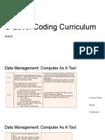 O Level Coding Curriculum