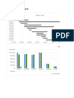Project Dashboard Excel Template