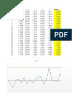 Data Grafik Kendali Variabel