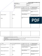 Risk Assessment Template 3 (LO2)