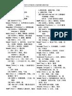 英语专业四级词汇分级背诵与测试手册_12568410_部分297.pdf