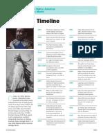 native-american-heritage-month-timeline