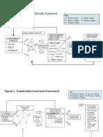 Sustainable Grafik