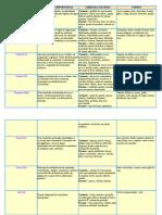 Doc - Alim - 40 - 13 - Tabela de Sais Minerais