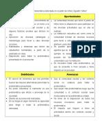 Análisis FODA de la problemática detectada en el jardín de niños.docx