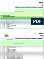 Pmi 2017 Pe. Chinecas Ppto Analitico (1)