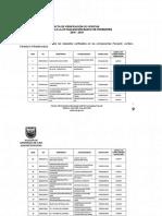 Informe de Evaluacion 2016 2018