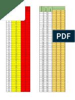 Base de Datos Variable 1 y Variable 2