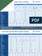 Enclustra_XilinxBasedMarsModules_SelectionGuideAndRoadmap