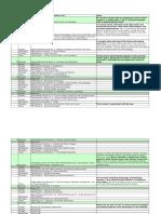 Mcatmatt Study Schedule2