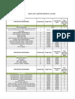 Price List - 2015