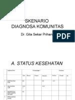SKENARIO 4-PRESNTS
